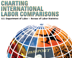 Charting International Labor Comparisons