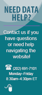Contact us if you have questions or need help navigating the website! (202) 691-7101 Monday-Friday 8:30am-4:30pm ET