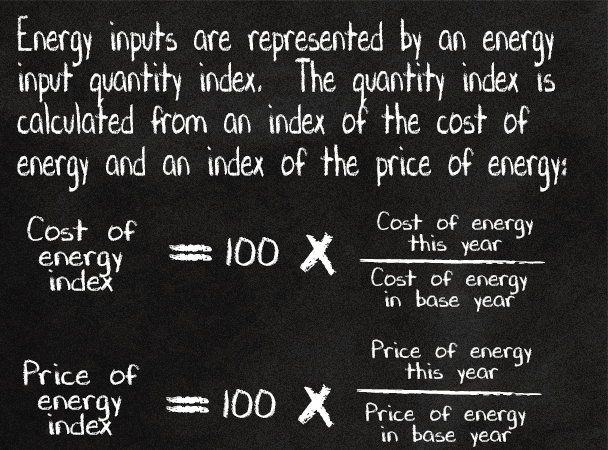 Energy inputs are represented by an energy input quantity index. The quantity index is calculated from an index of the cost of energy and an index of the price of energy.