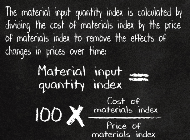 The material input quantity index is calculated by dividing the cost of materials index by the price of materials index to remove the effects of changes in prices over time.