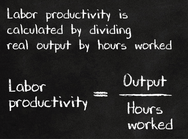 Labor productivity is calculated by dividing real output by hours worked.