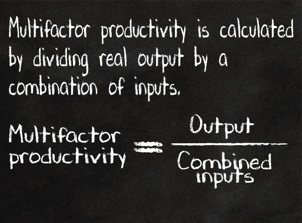 Multifactor productivity is calculated by dividing real output by a combination of inputs.