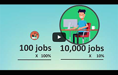 Video on Understanding BLS Employment Projections