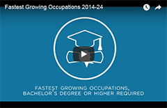 Video on Growing Jobs