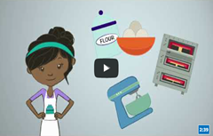 Video on Ingredients for Multifactor Productivity