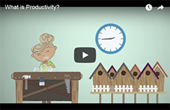 Video on Productivity
