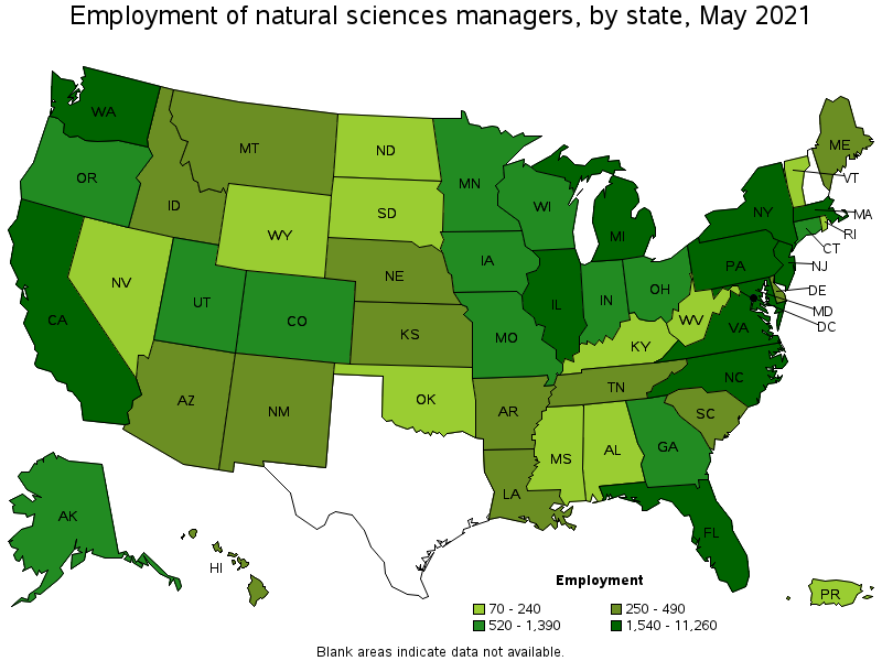 Natural Sciences Managers