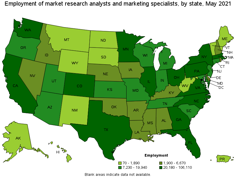 Market Research Analysts and Marketing Specialists