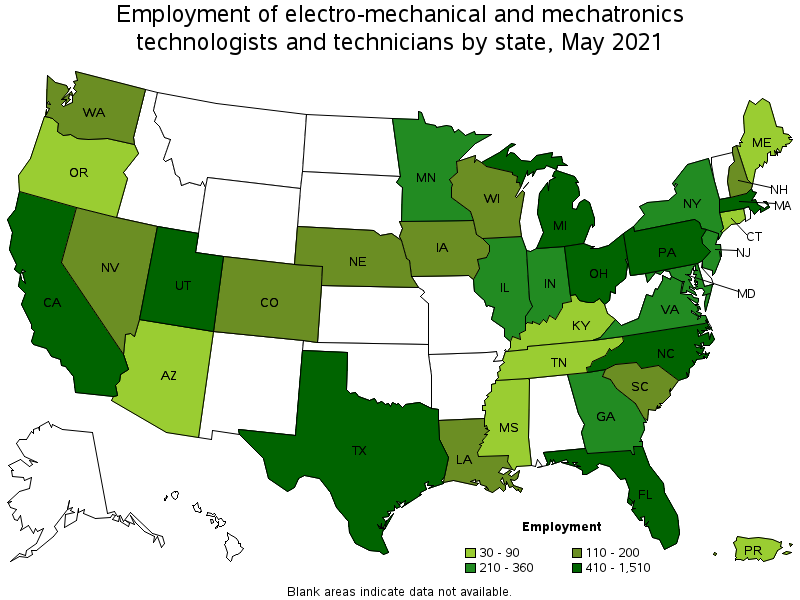 Electro-Mechanical Technicians