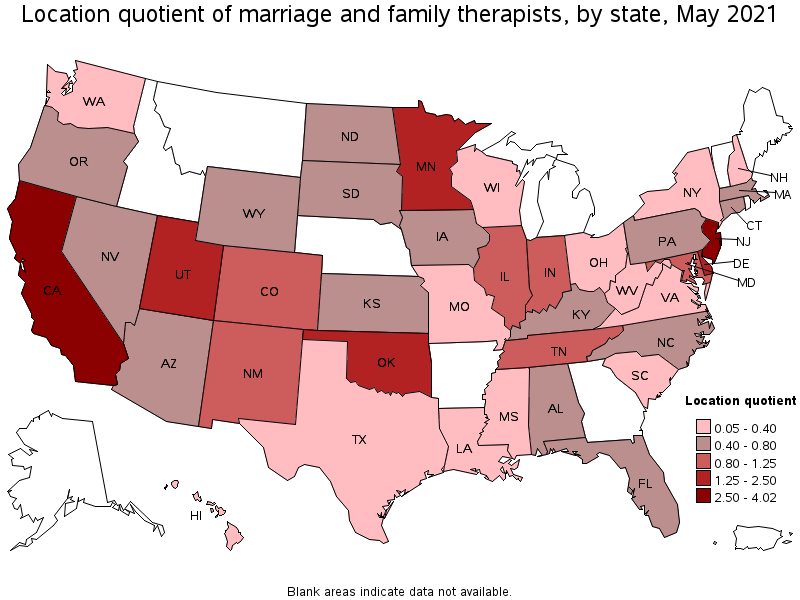 Marriage and Family Therapists