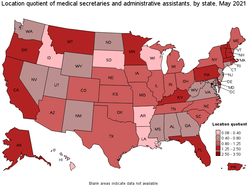 Medical Secretaries