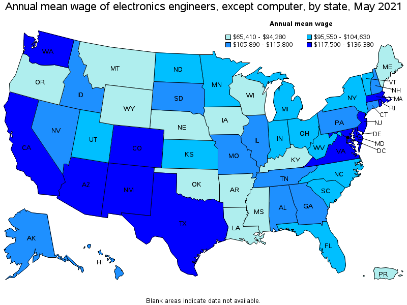 Image Result For Electronic Engineers Except Computer