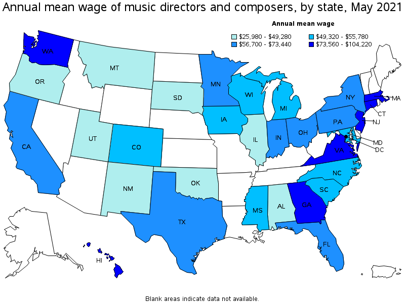 Music Directors and Composers