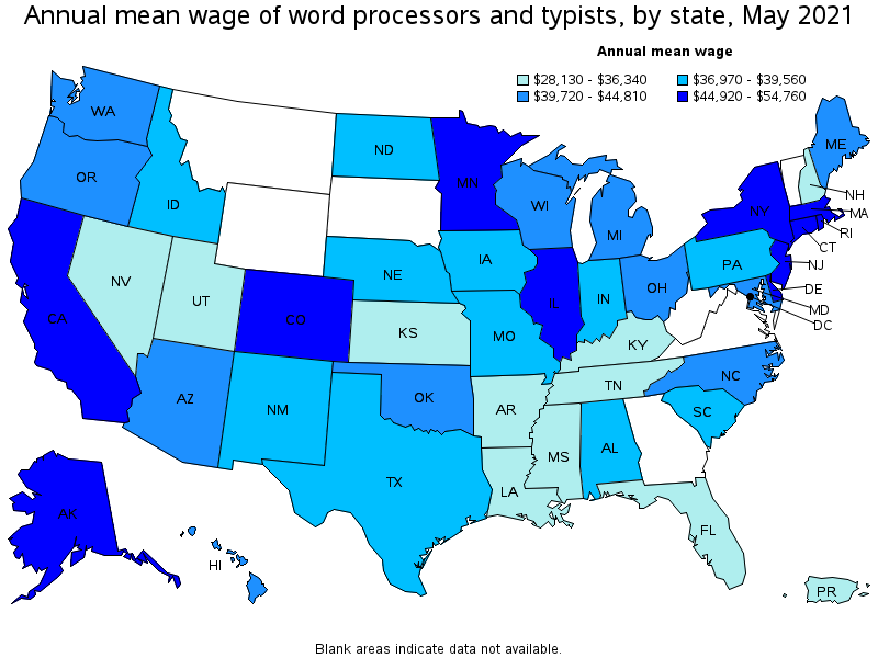 Word Processors and Typists