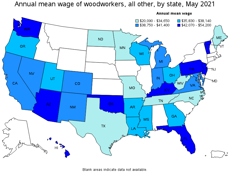 woodworkers salary 2