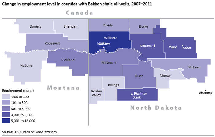 Change in employment level in counties with Bakken shale oil wells, 2007–2011
