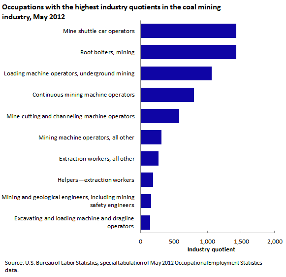 what is a volume industry The volume decline and the mix shift, coupled with an increasing cost base, will incorporate industry research perspectives for each segment, where possible 4.