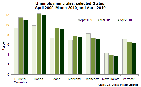 Unemployment rates, selected States, April 2009, March 2010, and April 2010