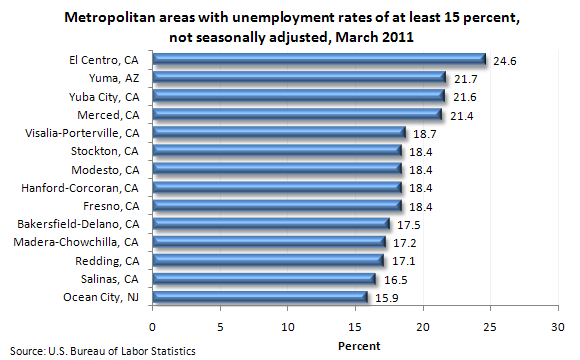Metropolitan areas with unemployment rates of at least 15 percent, not seasonally adjusted, March 2011