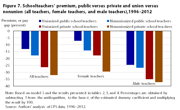 Public versus private education     News  Research and Analysis