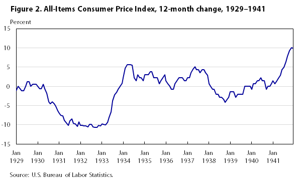 One hundred years of price change: the Consumer Price Index and the