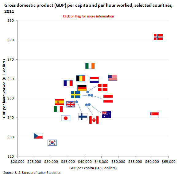 Gdp Per Capita Map 2013 International gross do...