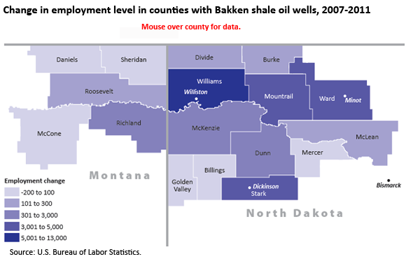 Change in employment levels in counties with Bakken shale oil wells 2007-2011