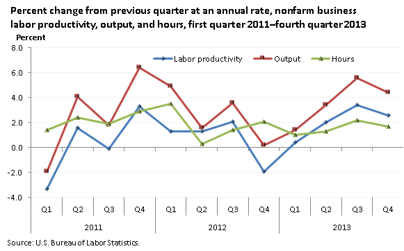 economics and annual output Australia's economic the australian bureau of statistics publishes gdp data on a quarterly and annual basis annual gdp data for australia are (output) and.