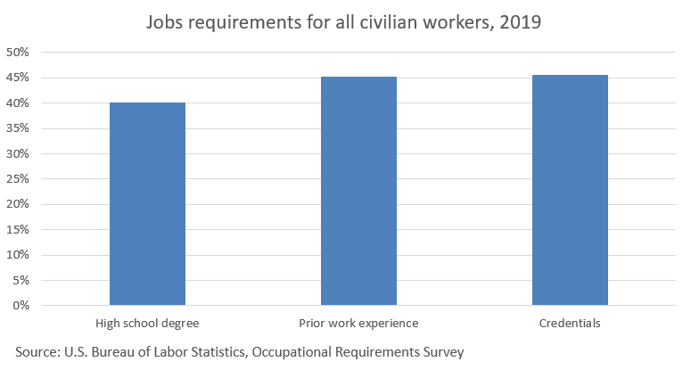 all-civilian-workers