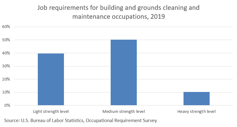 building-and-grounds-cleaning-and-maintenance