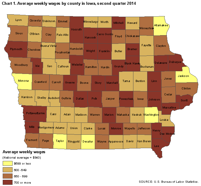 Chart 1. Average weekly wages by county in Iowa, second quarter 2014