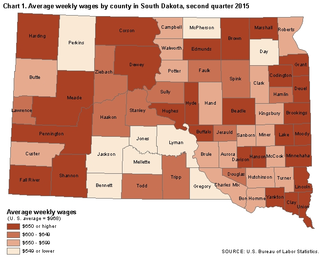 Chart 1. Average weekly wages by county in South Dakota, second quarter 2015