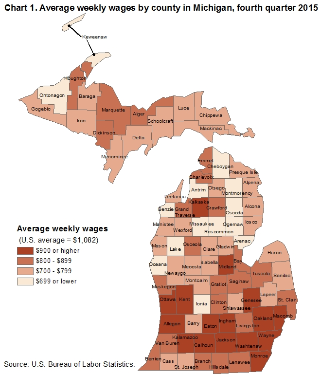 Chart 1.  Average weekly wages by county in Michigan, fourth quarter 2015