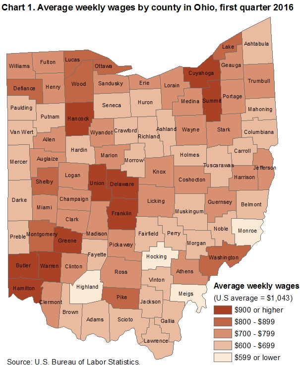 Chart 1.  Average weekly wages by county in Ohio, first quarter 2016