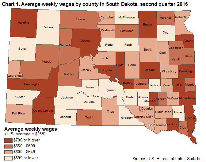 Chart 1. Average weekly wages by county in South Dakota, second quarter 2016