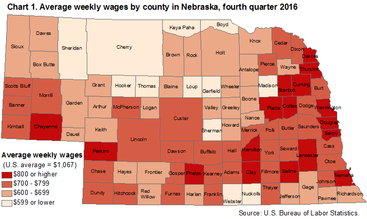 Chart 1.  Average weekly wages by county in Nebraska, fourth quarter 2016