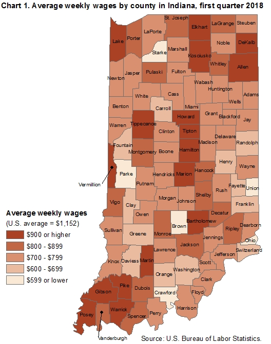Chart 1.  Average weekly wages by county in Indiana, first quarter 2018