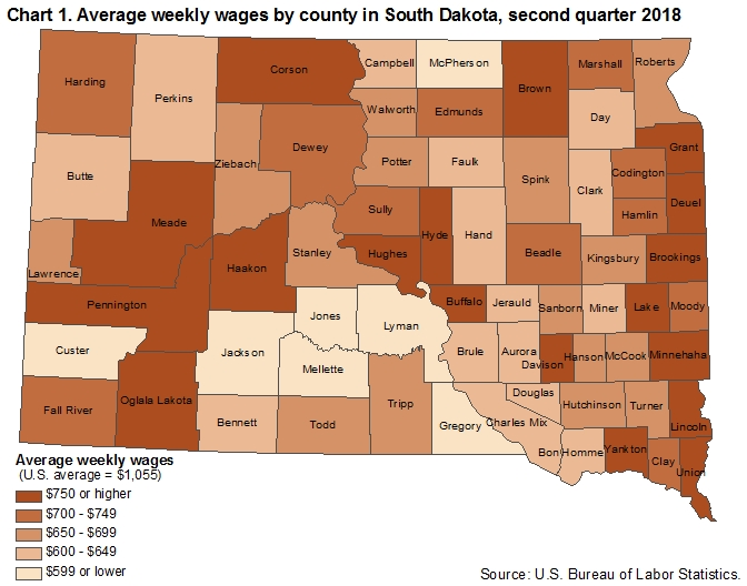 Chart 1. Average weekly wages by county in South Dakota, second quarter 2018