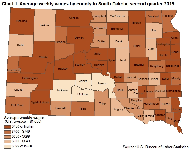 Chart 1. Average weekly wages by county in South Dakota, second quarter 2019