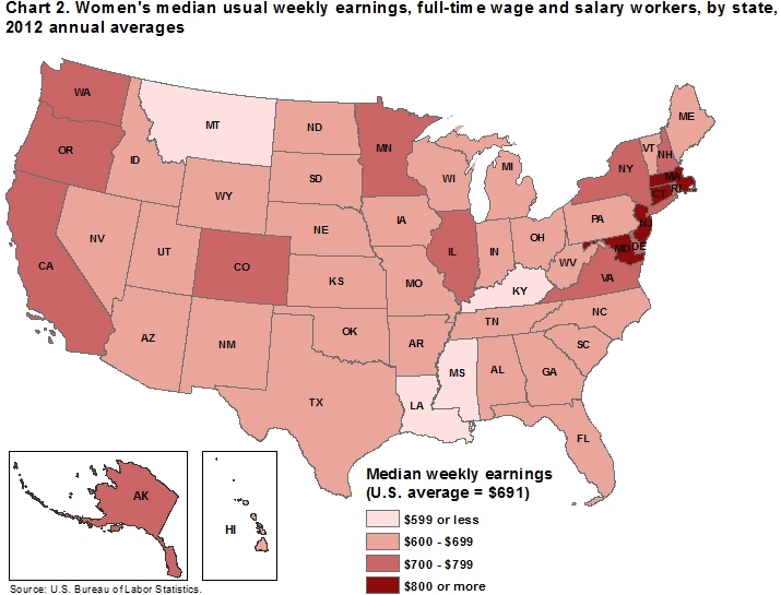 Chart 2. Womens median usual weekly earnings, full-time wage and salary workers, by state, 2012 annual averages