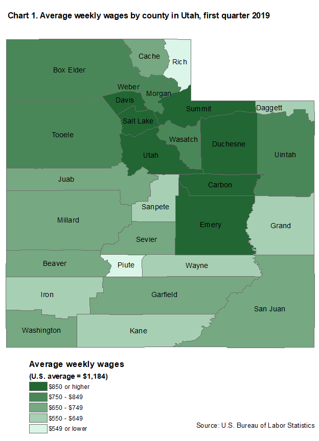 Chart 1. Average weekly wages by county in Utah, first quarter 2019