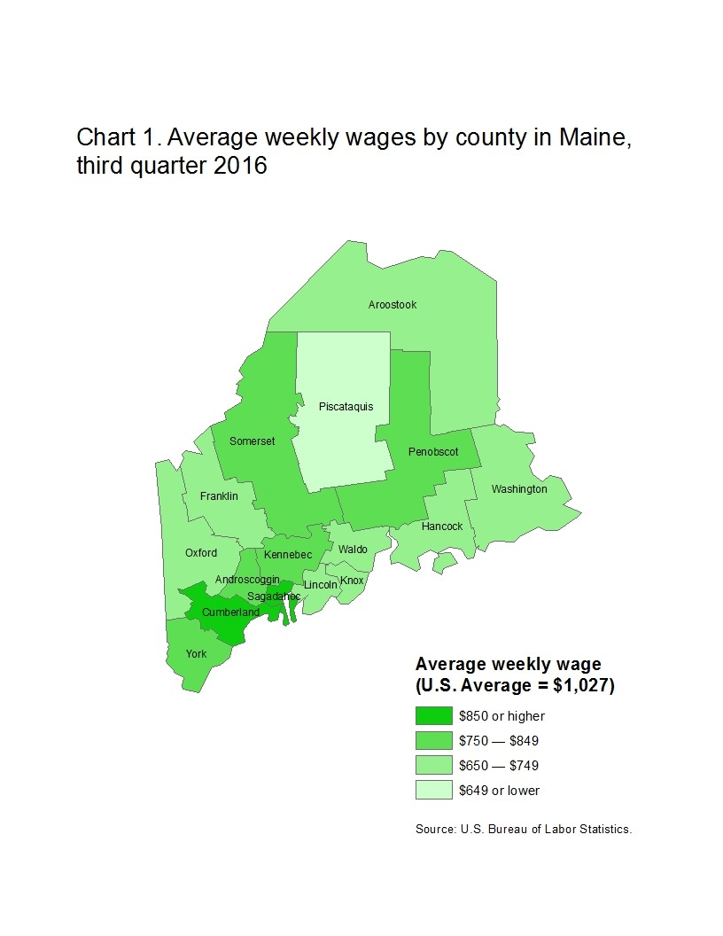 Chart 1. Average weekly wages by county in Maine, third quarter 2016