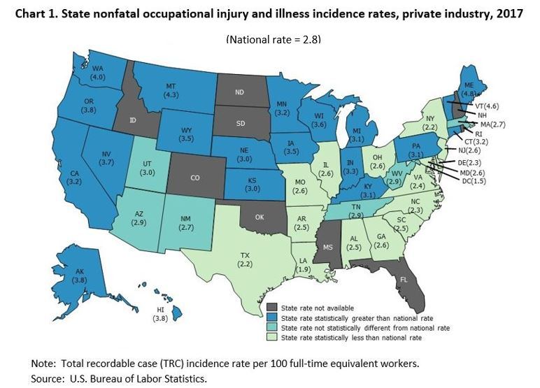 Chart 1.  State nonfatal occupational injury and illness incidence rates, private industry, 2017