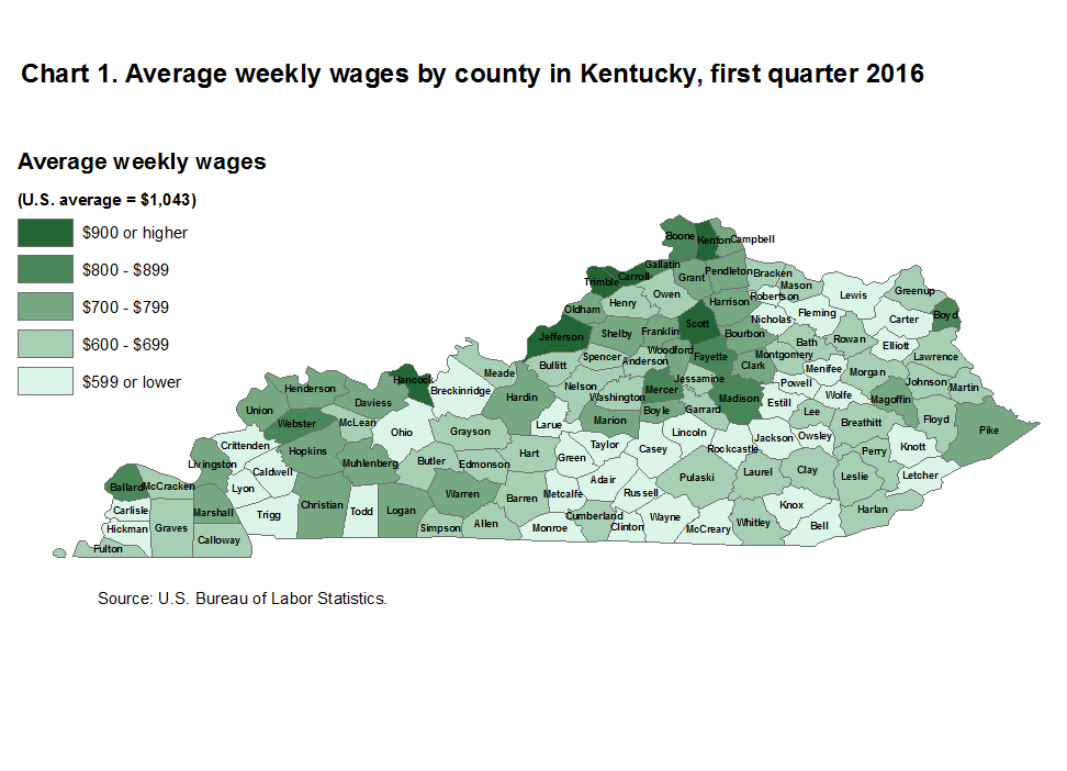 Chart 1. Average weekly wages by county in Kentucky, first quarter 2016