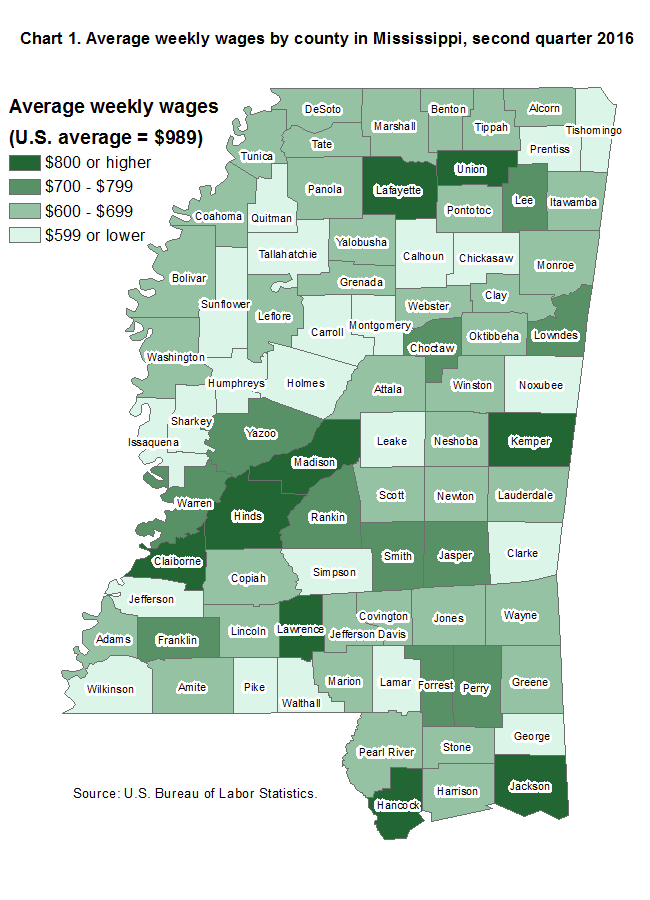 Chart 1. Average weekly wages by county in Mississippi, second quarter 2016
