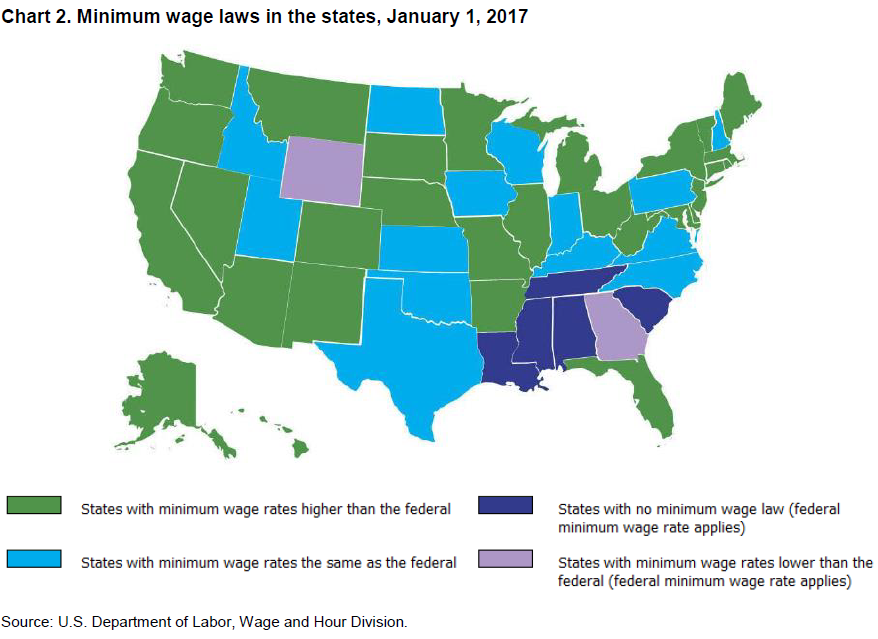 Chart 2. Minimum wage laws in the states, January 1, 2017