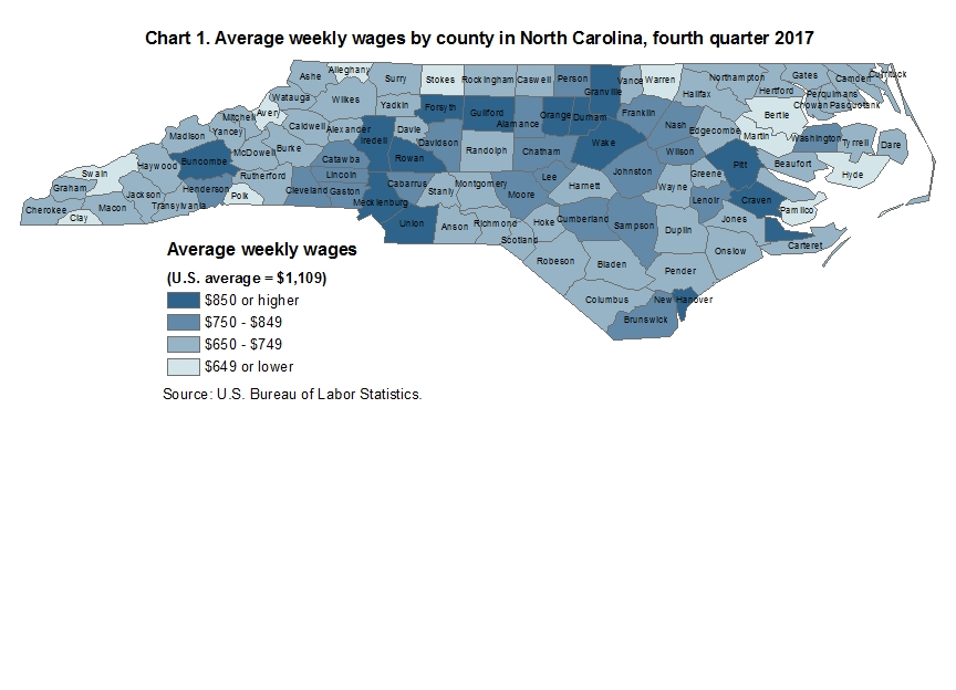 Chart 1. Average weekly wages by county in North Carolina, fourth quarter 2017