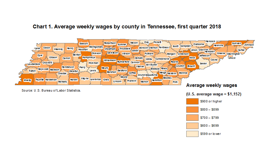 County Employment and Wages in Tennessee – First Quarter