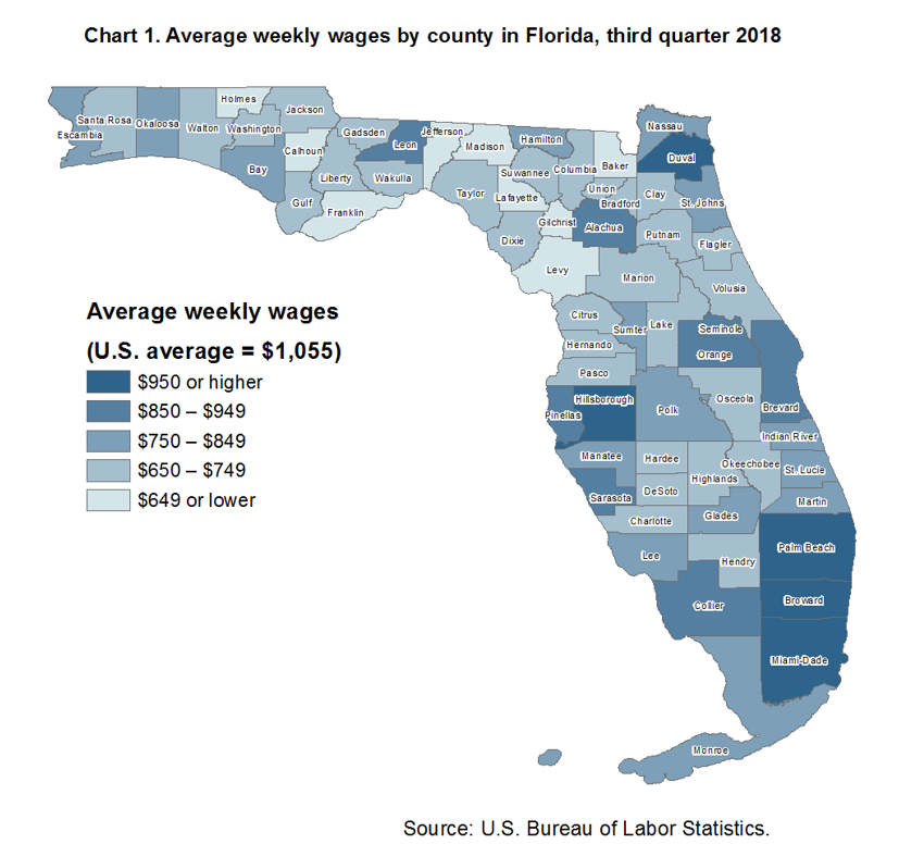 Chart 1. Average weekly wages by county in Florida, third quarter 2018