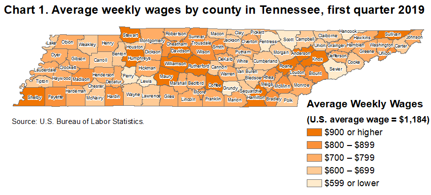 Chart 1. Average weekly wages by county in Tennessee, first quarter 2019